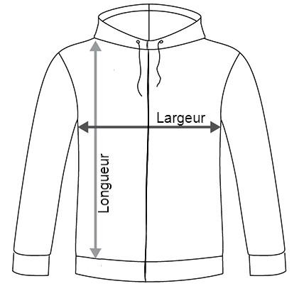 Taille de veste (largeur et longueur)